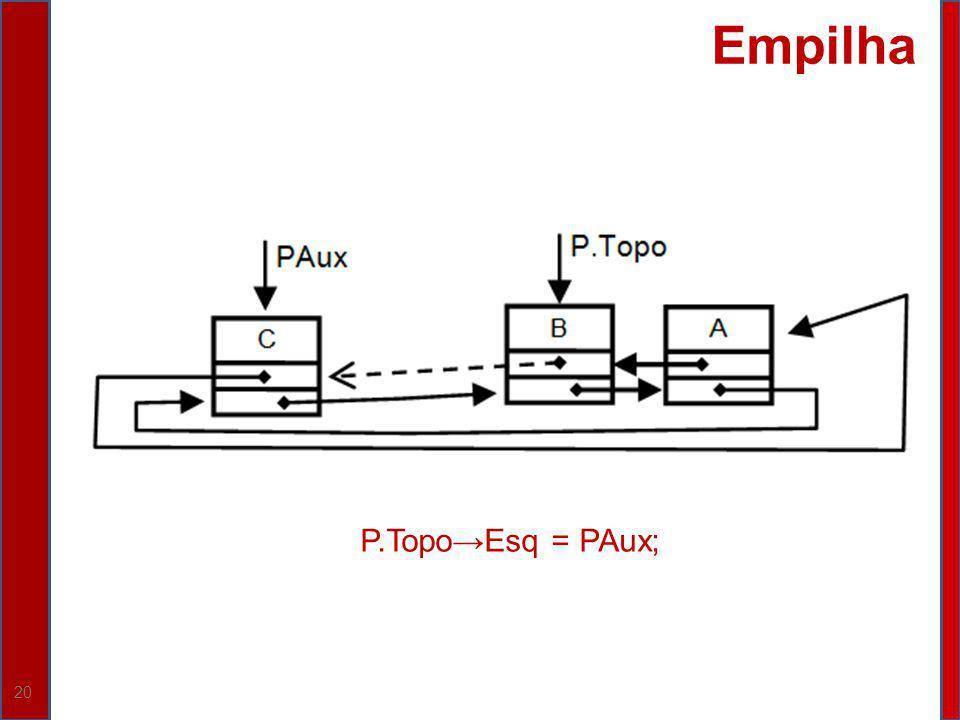 Empilha P.Topo→Esq = PAux;
