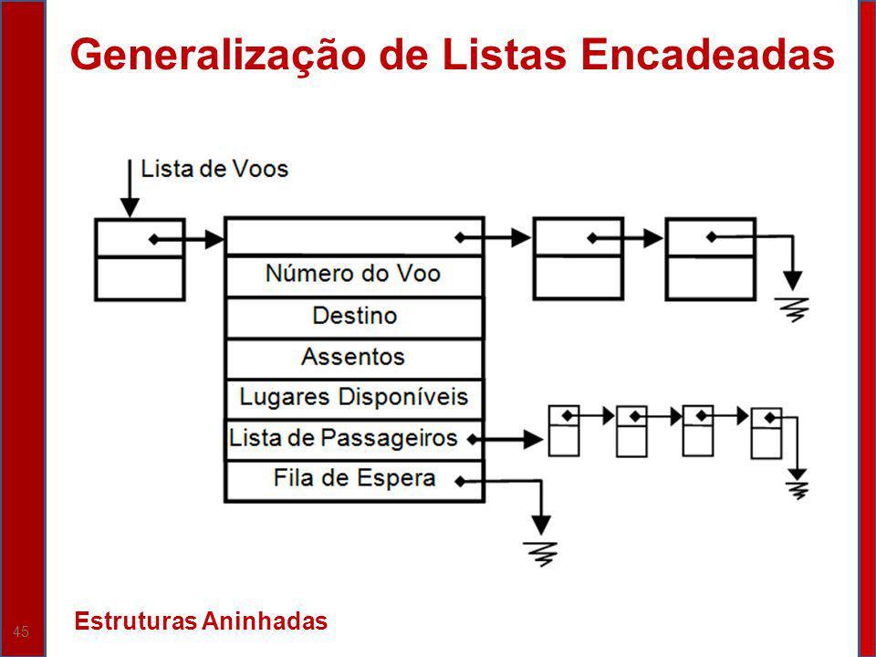 Generalização de Listas Encadeadas