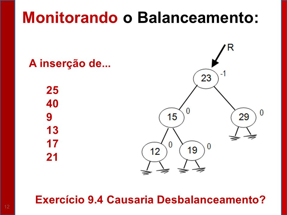 Exercício 9.4 Causaria Desbalanceamento