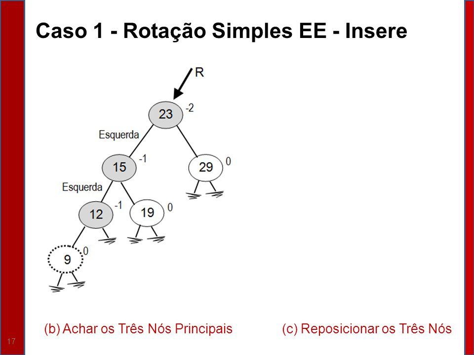 Caso 1 - Rotação Simples EE - Insere