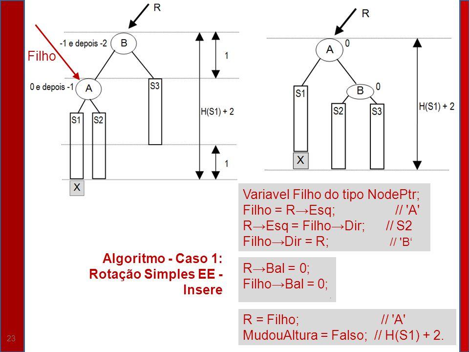 Algoritmo - Caso 1: Rotação Simples EE - Insere