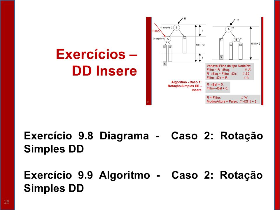 Exercícios – DD Insere Exercício 9.8 Diagrama - Caso 2: Rotação Simples DD.