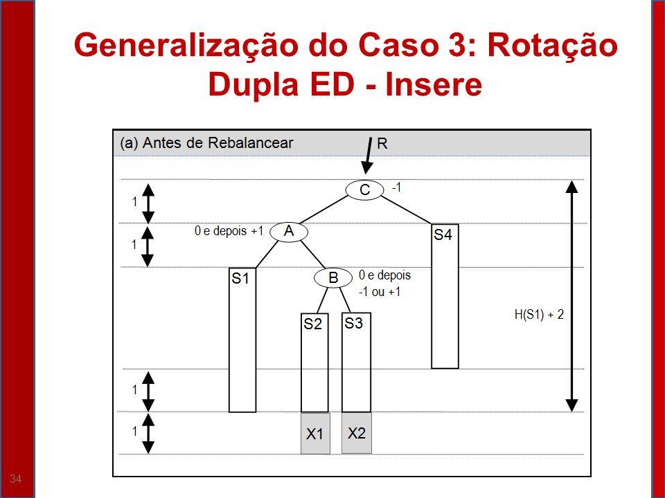 Generalização do Caso 3: Rotação Dupla ED - Insere