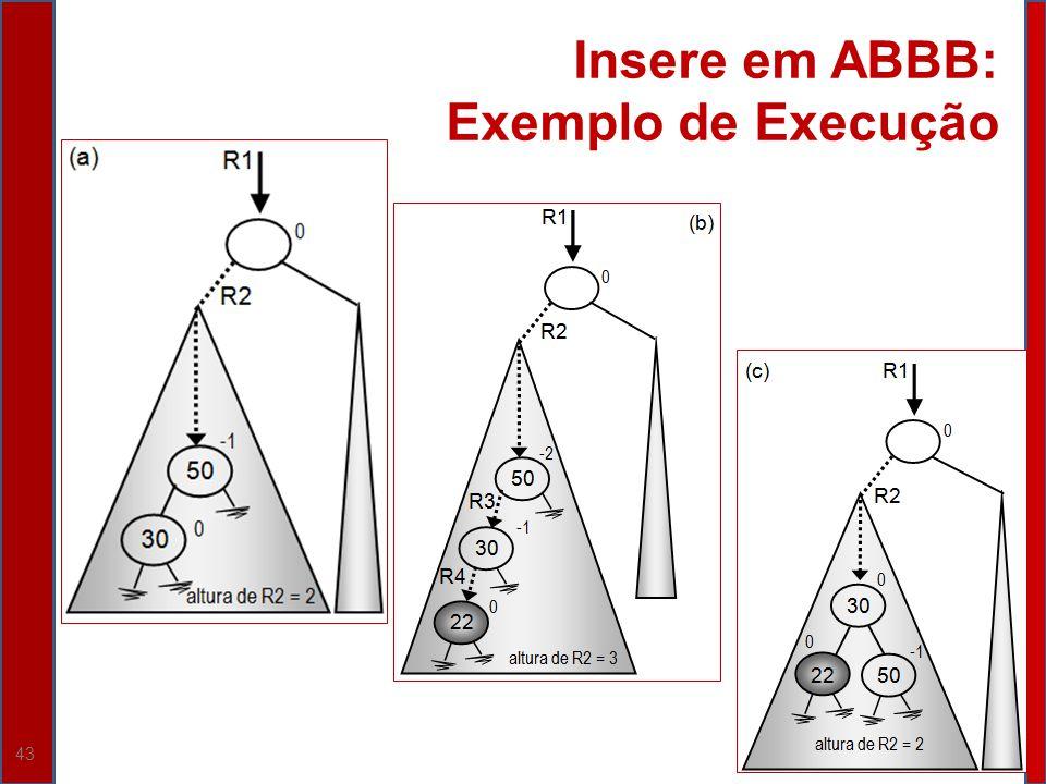 Insere em ABBB: Exemplo de Execução