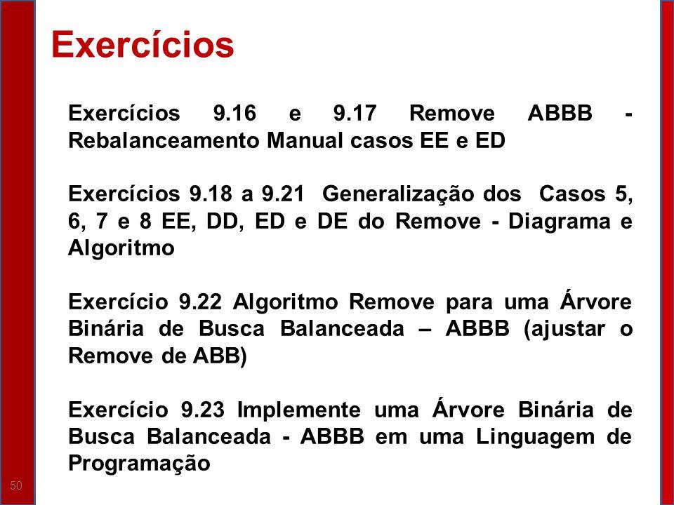 Exercícios Exercícios 9.16 e 9.17 Remove ABBB - Rebalanceamento Manual casos EE e ED.
