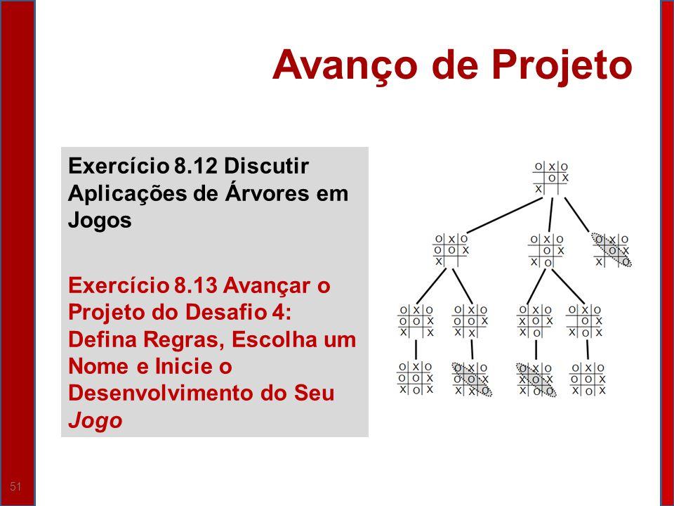 Avanço de Projeto Exercício 8.12 Discutir Aplicações de Árvores em Jogos.