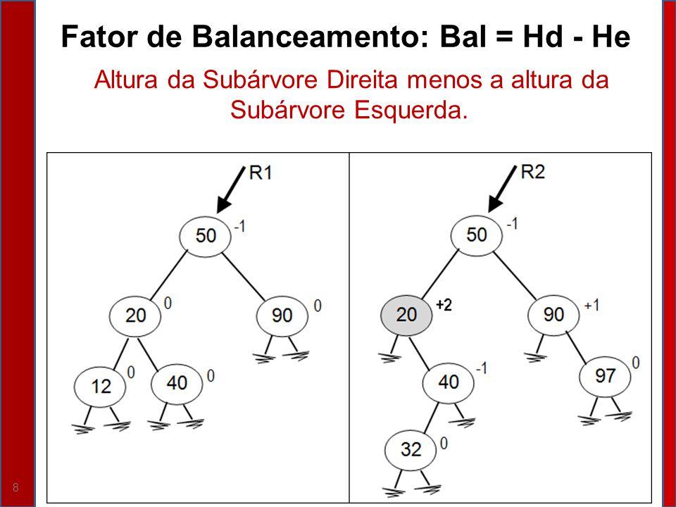 Fator de Balanceamento: Bal = Hd - He