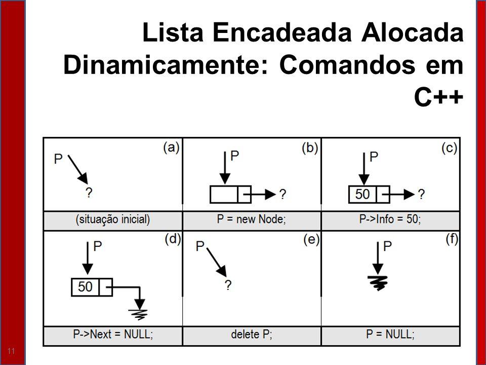 Lista Encadeada Alocada Dinamicamente: Comandos em C++