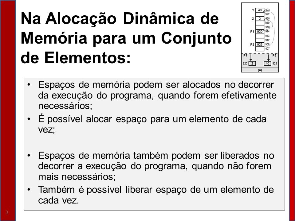 Na Alocação Dinâmica de Memória para um Conjunto de Elementos: