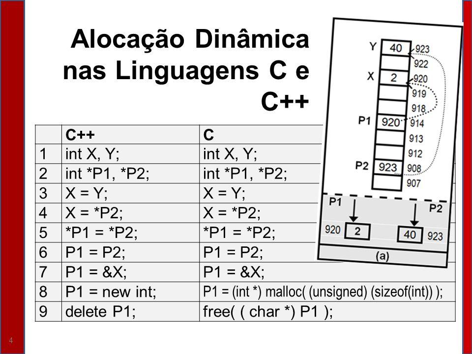 Alocação Dinâmica nas Linguagens C e C++