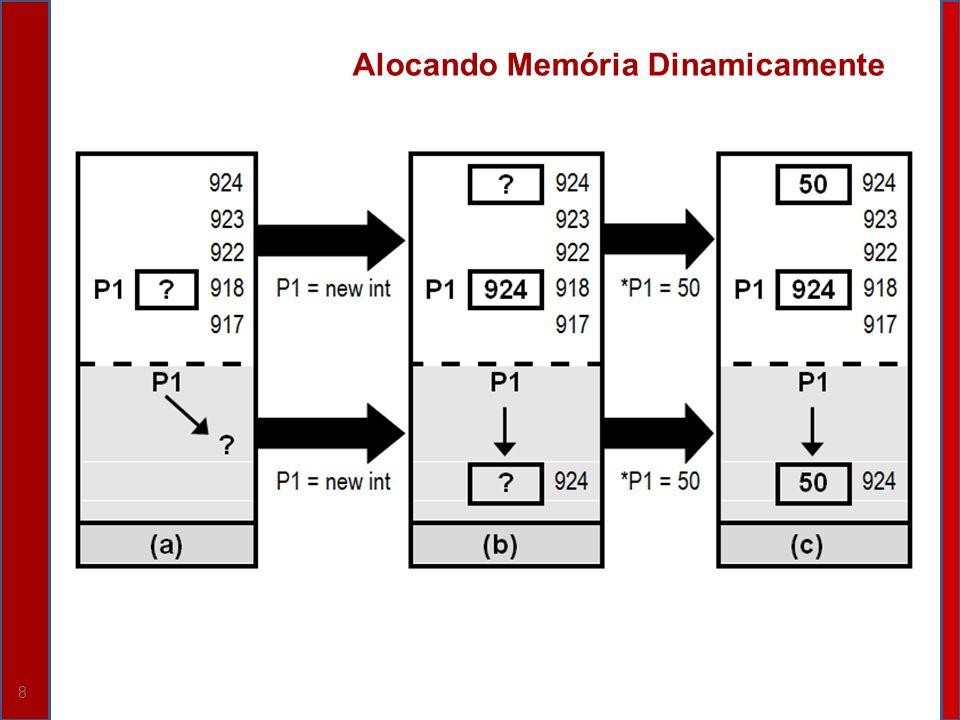Alocando Memória Dinamicamente