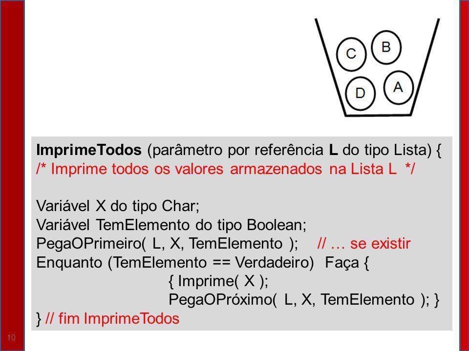 ImprimeTodos (parâmetro por referência L do tipo Lista) {