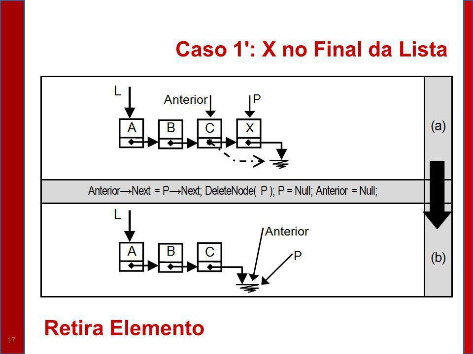 Caso 1 : X no Final da Lista