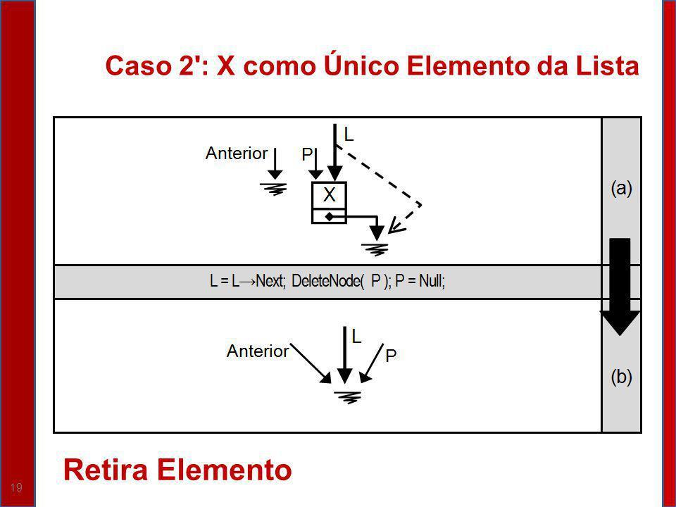 Caso 2 : X como Único Elemento da Lista