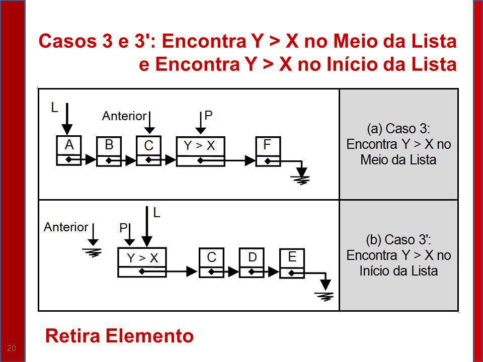 Casos 3 e 3 : Encontra Y > X no Meio da Lista e Encontra Y > X no Início da Lista