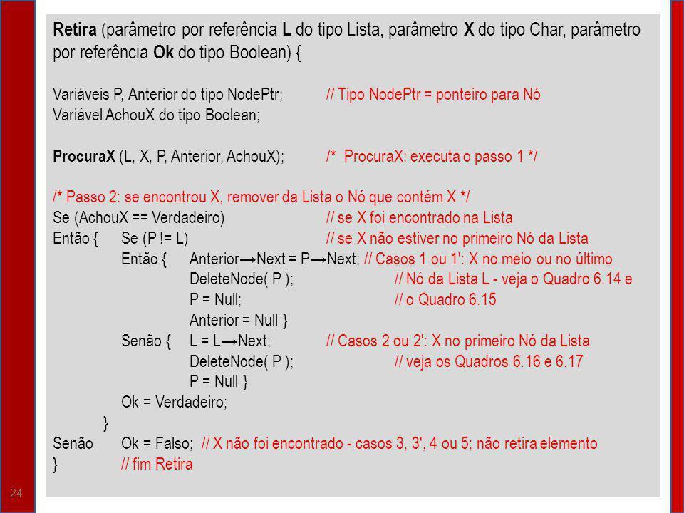 Retira (parâmetro por referência L do tipo Lista, parâmetro X do tipo Char, parâmetro por referência Ok do tipo Boolean) {