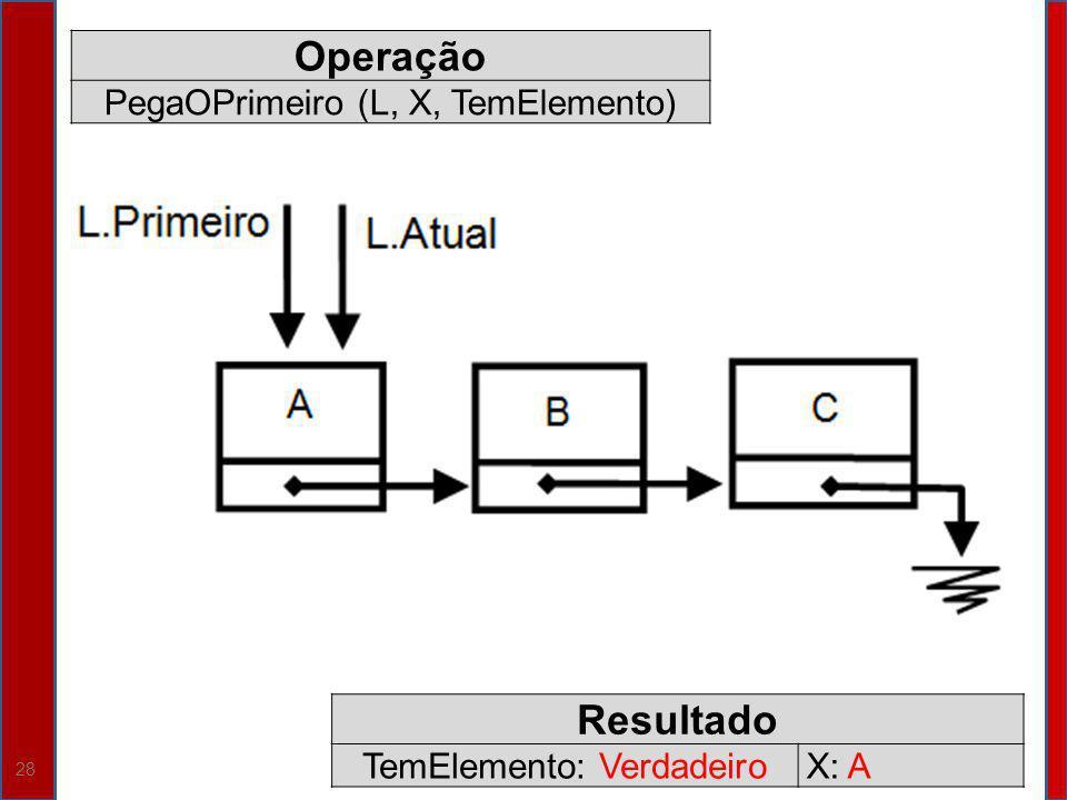 Operação Resultado PegaOPrimeiro (L, X, TemElemento)