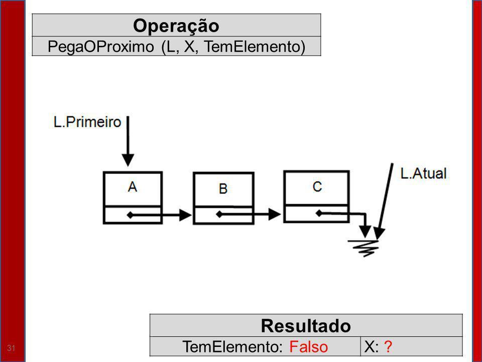 PegaOProximo (L, X, TemElemento)