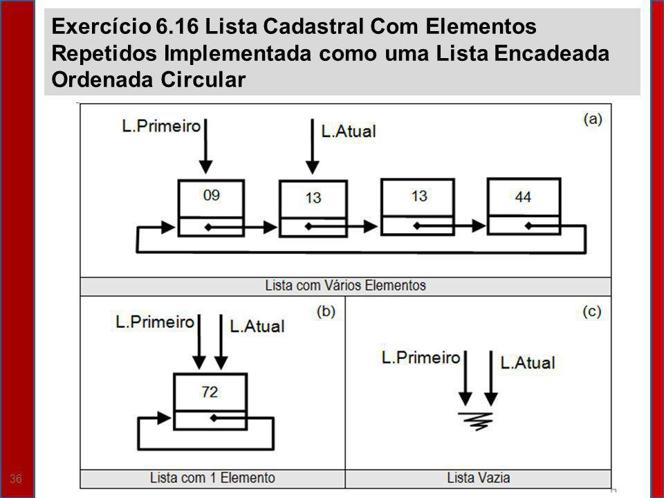 Exercício 6.16 Lista Cadastral Com Elementos Repetidos Implementada como uma Lista Encadeada Ordenada Circular