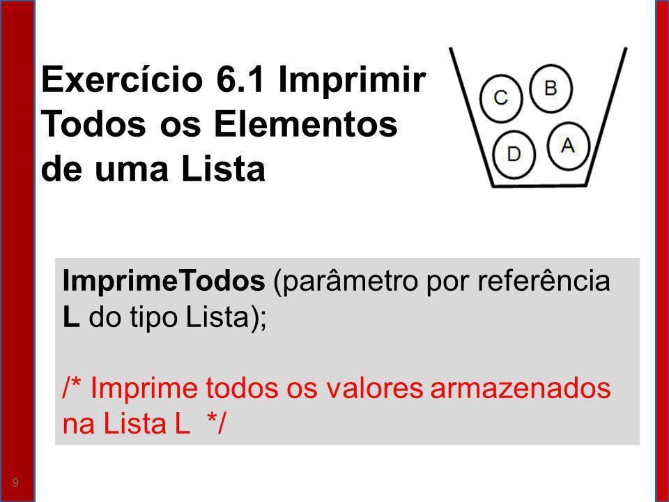 Exercício 6.1 Imprimir Todos os Elementos de uma Lista