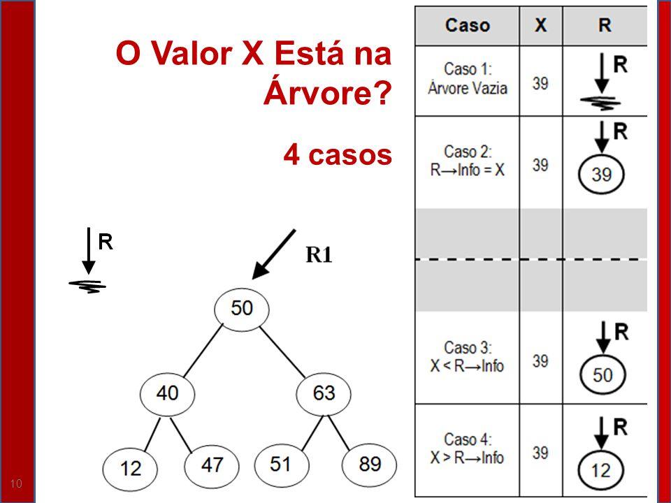 O Valor X Está na Árvore 4 casos