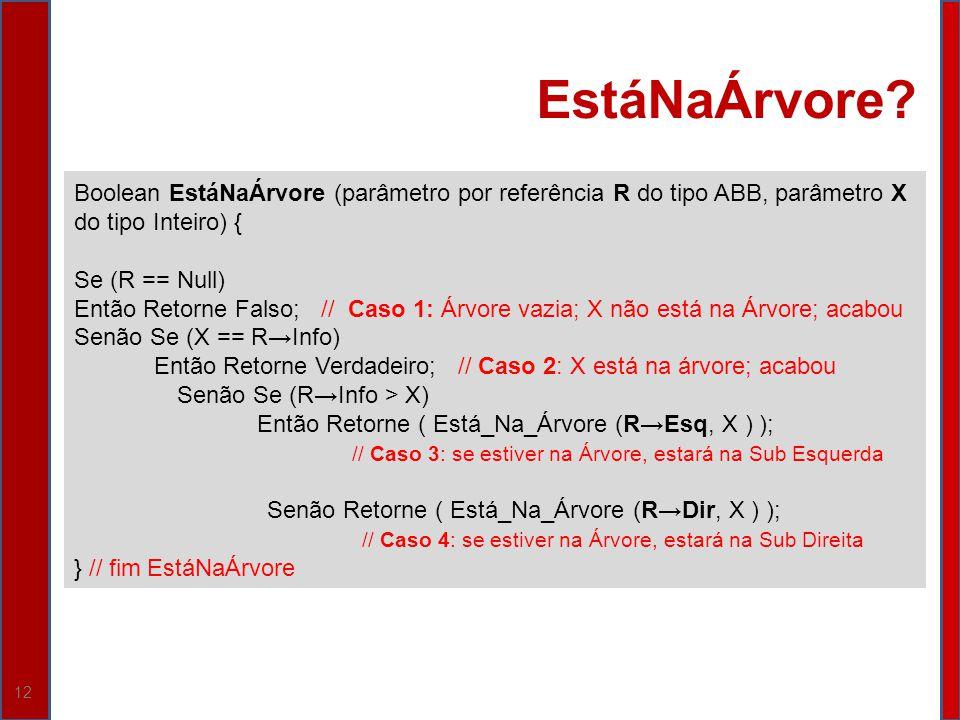 EstáNaÁrvore Boolean EstáNaÁrvore (parâmetro por referência R do tipo ABB, parâmetro X do tipo Inteiro) {