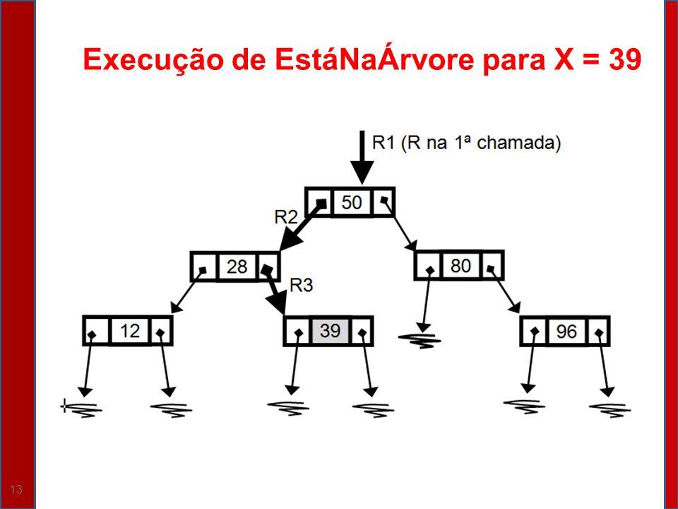 Execução de EstáNaÁrvore para X = 39
