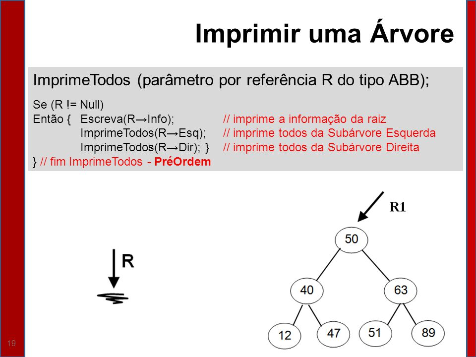 Imprimir uma Árvore ImprimeTodos (parâmetro por referência R do tipo ABB); Se (R != Null) Então { Escreva(R→Info); // imprime a informação da raiz.