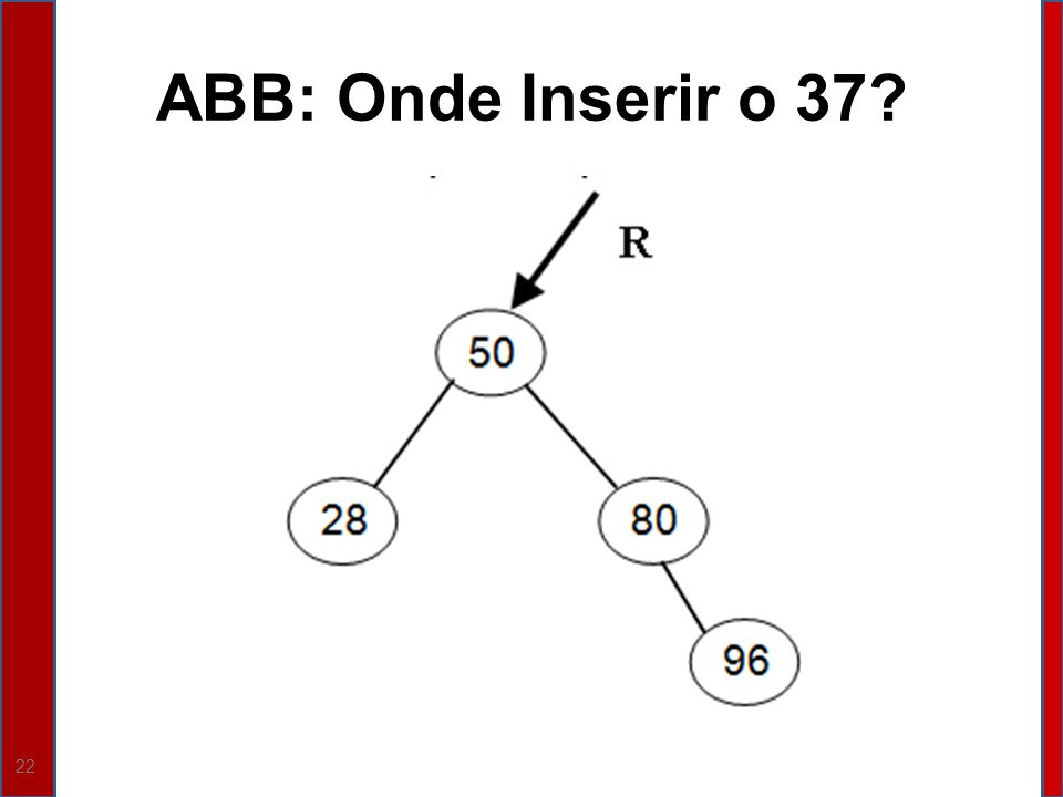 ABB: Onde Inserir o 37