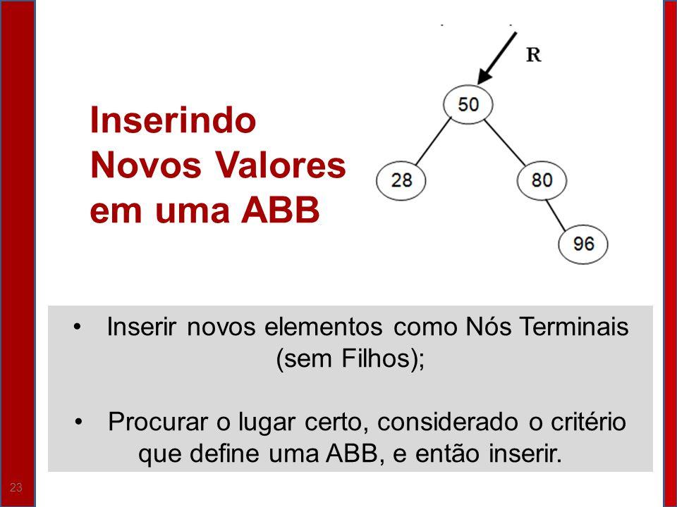 Inserindo Novos Valores em uma ABB