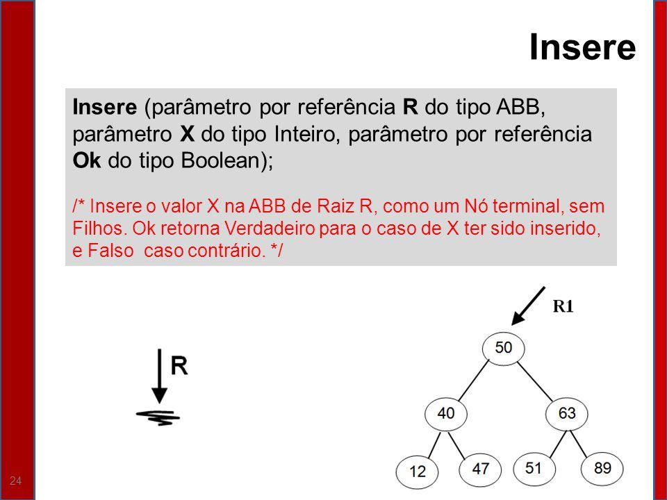 Insere Insere (parâmetro por referência R do tipo ABB, parâmetro X do tipo Inteiro, parâmetro por referência Ok do tipo Boolean);