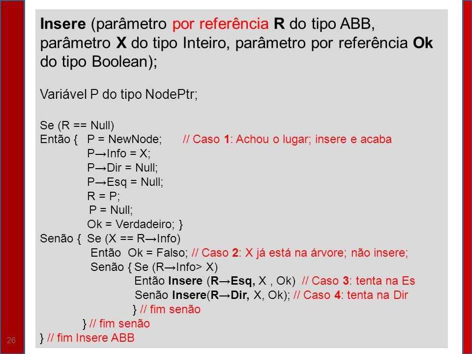 Insere (parâmetro por referência R do tipo ABB, parâmetro X do tipo Inteiro, parâmetro por referência Ok do tipo Boolean);