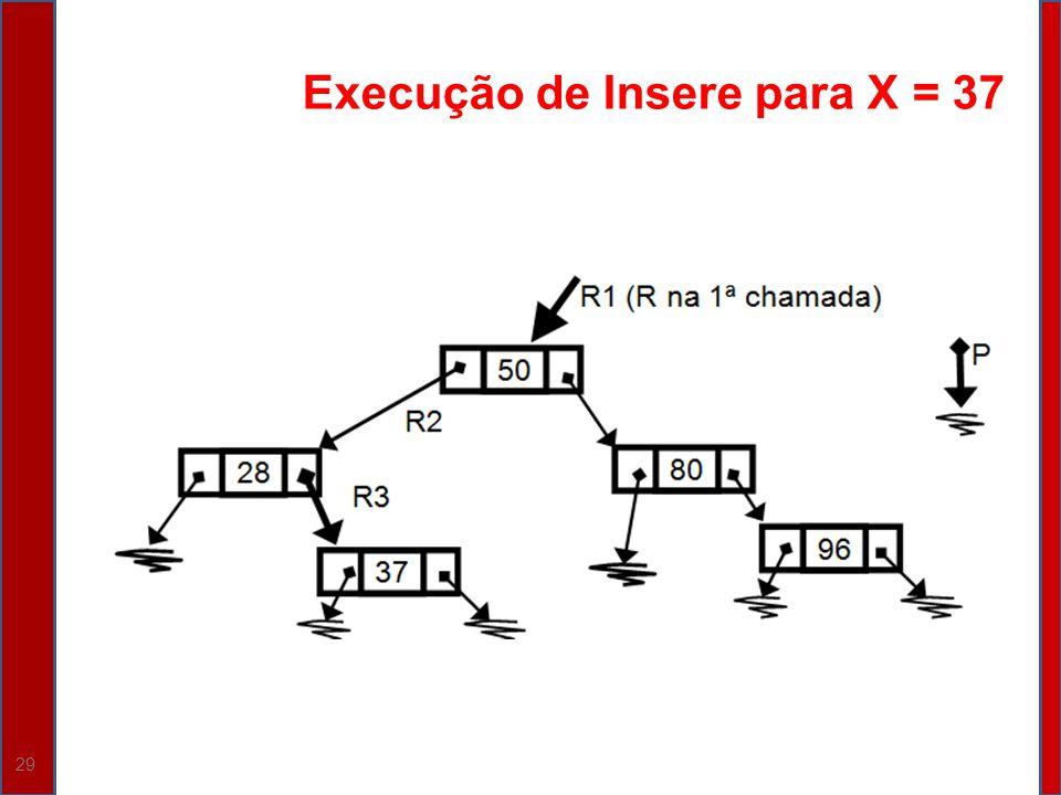 Execução de Insere para X = 37
