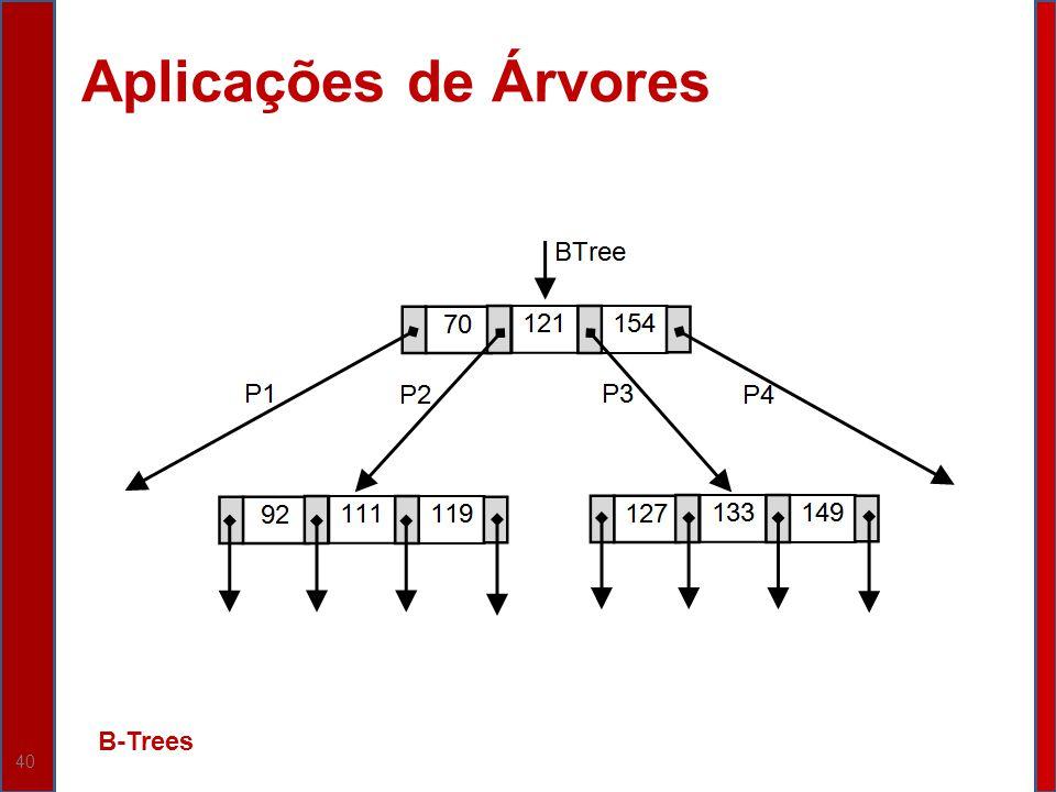 Aplicações de Árvores B-Trees