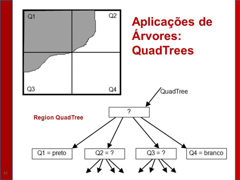Aplicações de Árvores: QuadTrees