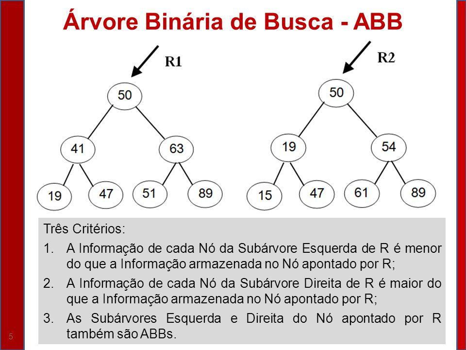 Árvore Binária de Busca - ABB
