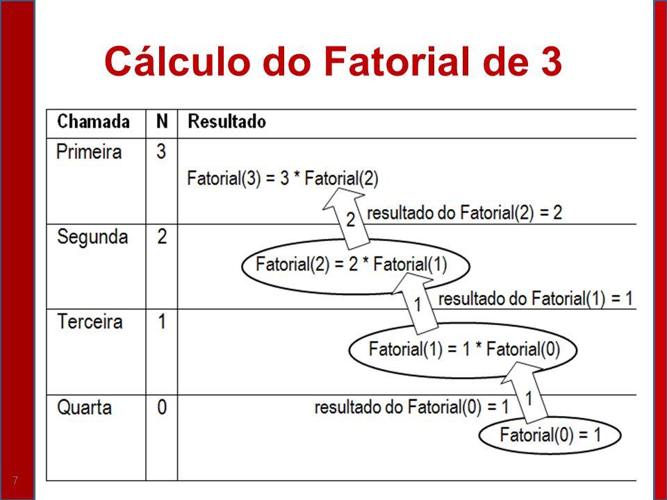 Cálculo do Fatorial de 3