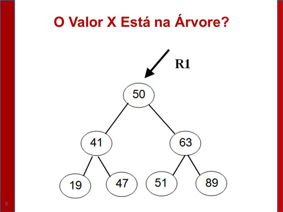 O Valor X Está na Árvore