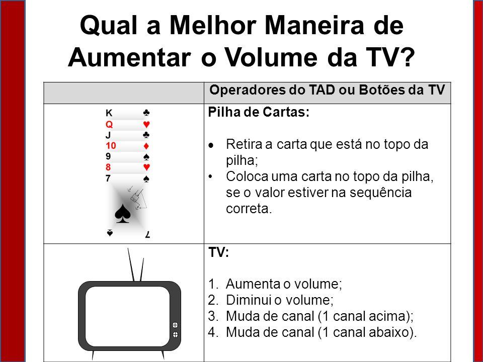 Qual a Melhor Maneira de Aumentar o Volume da TV