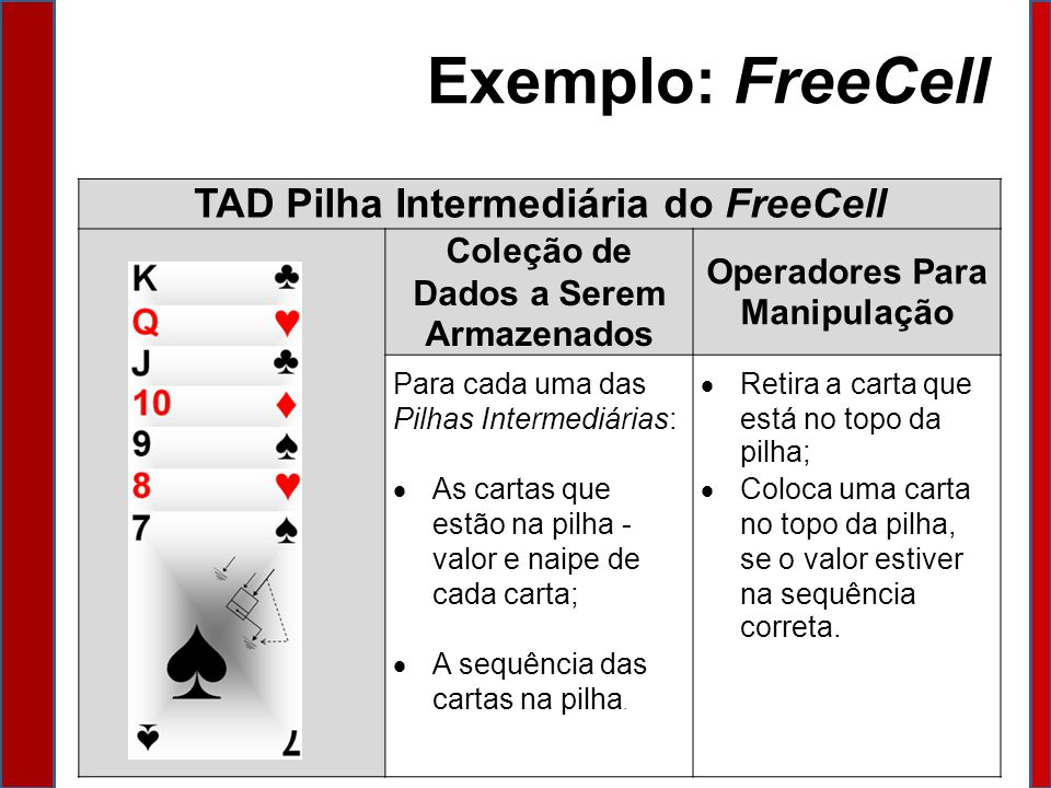 Exemplo: FreeCell TAD Pilha Intermediária do FreeCell