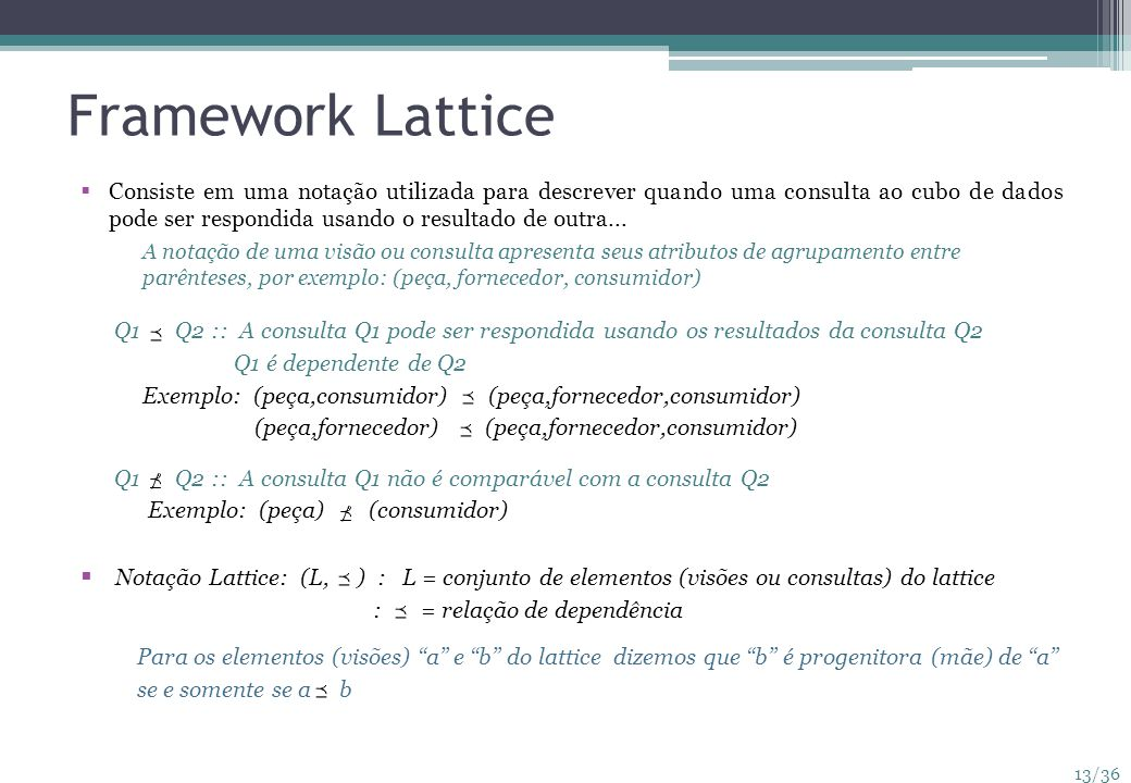 Framework Lattice