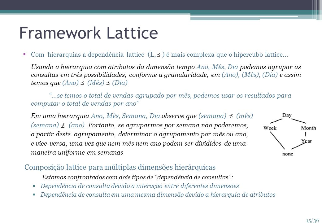 Framework Lattice Com hierarquias a dependência lattice (L, ) é mais complexa que o hipercubo lattice...