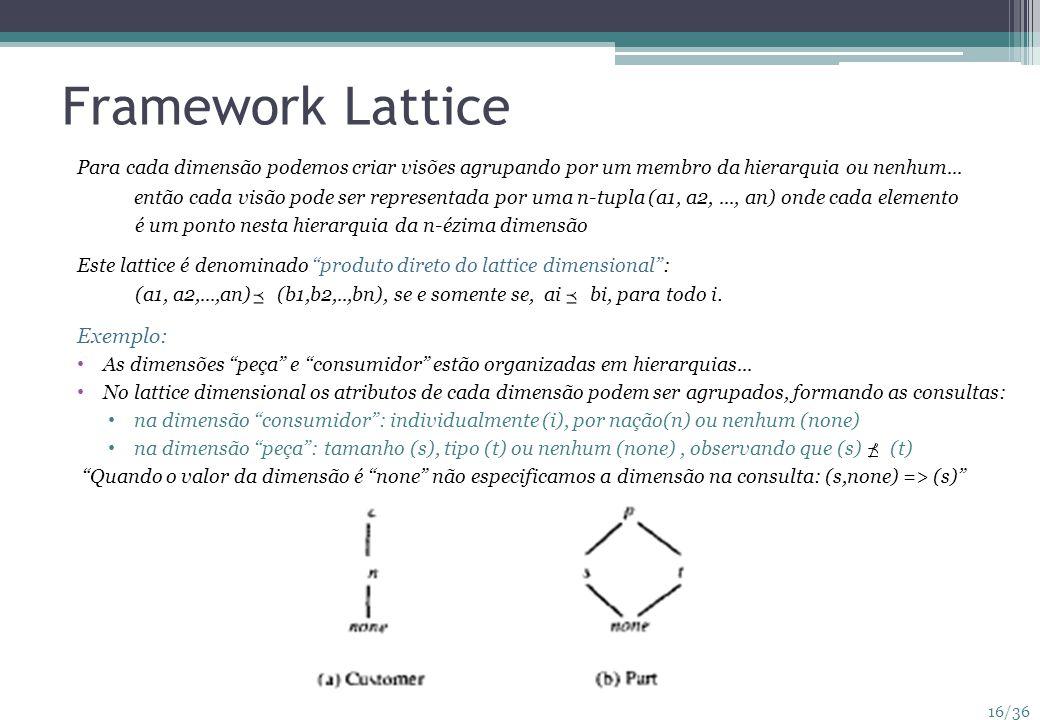 Framework Lattice Para cada dimensão podemos criar visões agrupando por um membro da hierarquia ou nenhum...