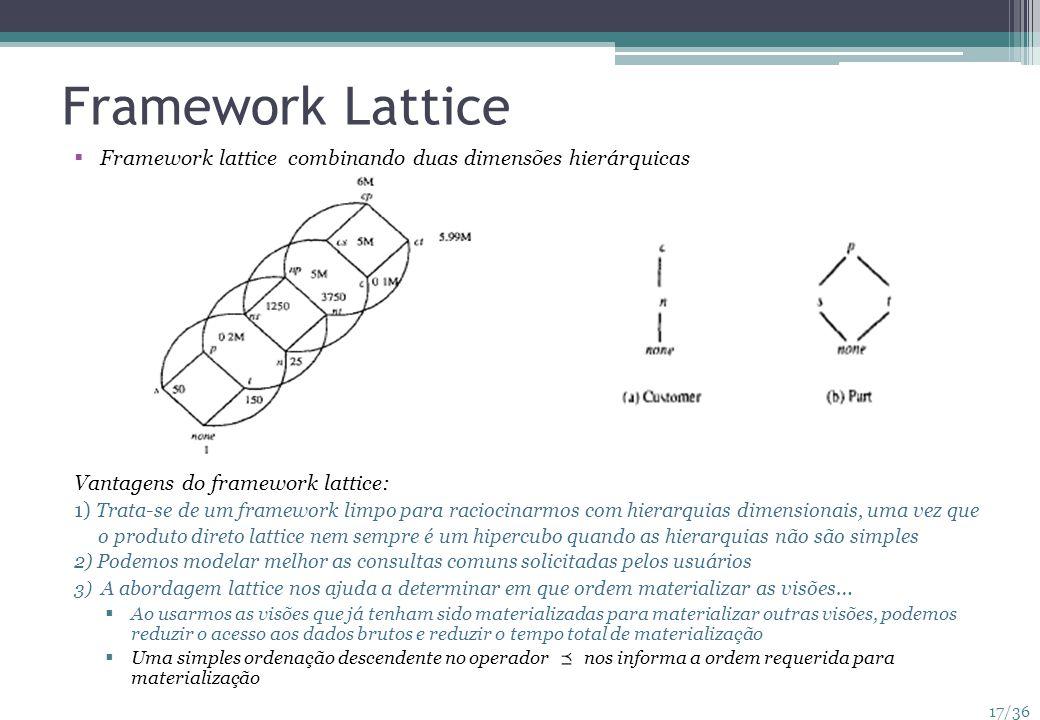 Framework Lattice Framework lattice combinando duas dimensões hierárquicas. Vantagens do framework lattice: