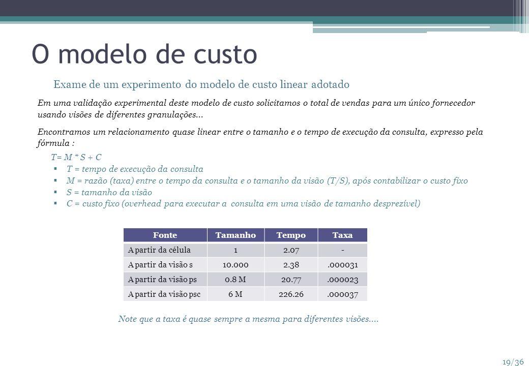 O modelo de custo Exame de um experimento do modelo de custo linear adotado.