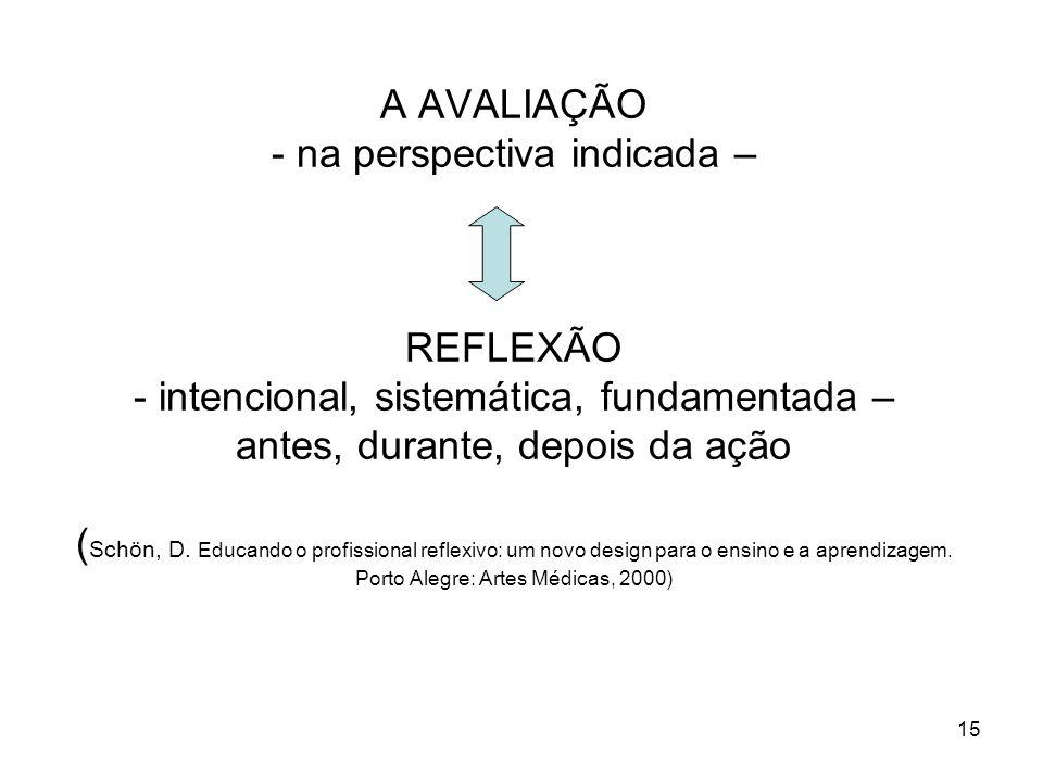 A AVALIAÇÃO - na perspectiva indicada – REFLEXÃO - intencional, sistemática, fundamentada – antes, durante, depois da ação (Schön, D.