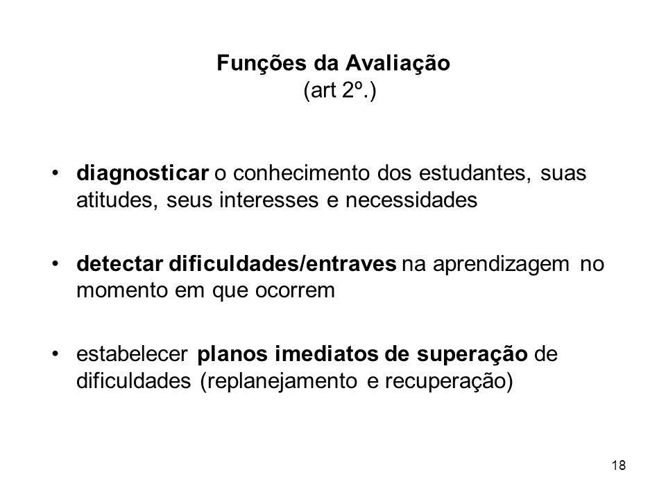 Funções da Avaliação (art 2º.)