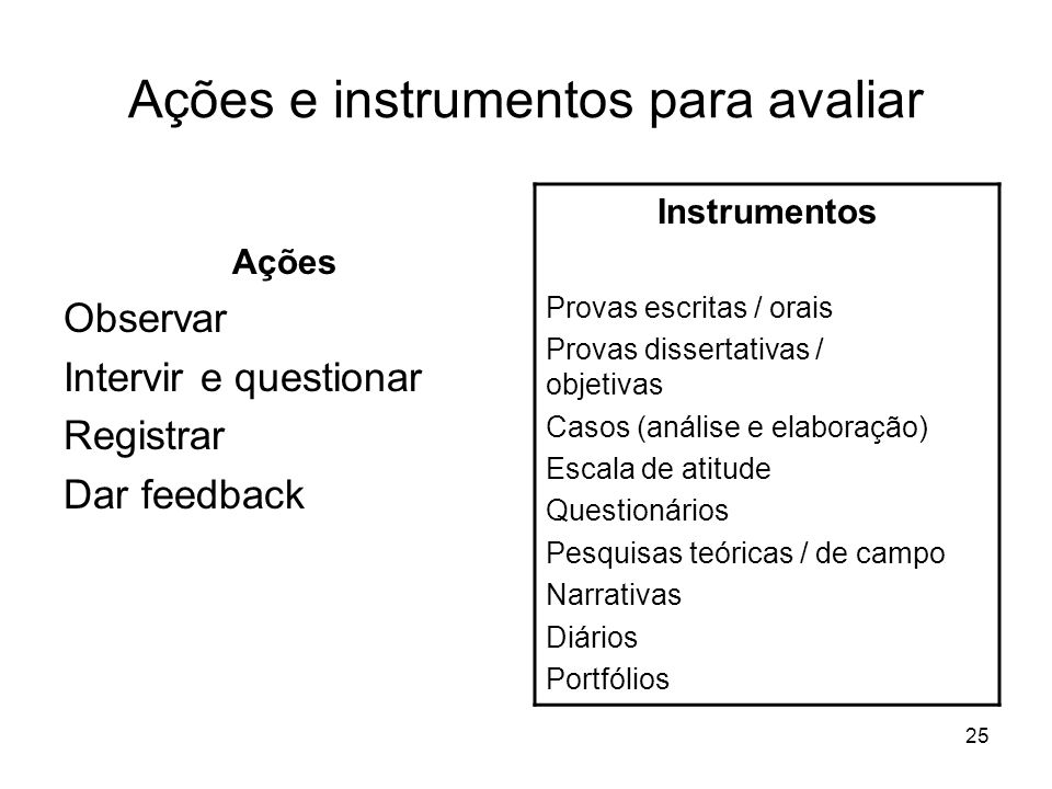 Ações e instrumentos para avaliar