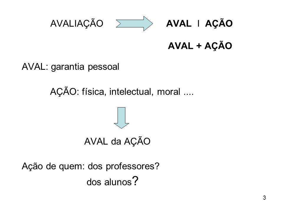 AVALIAÇÃO AVAL I AÇÃO AVAL + AÇÃO