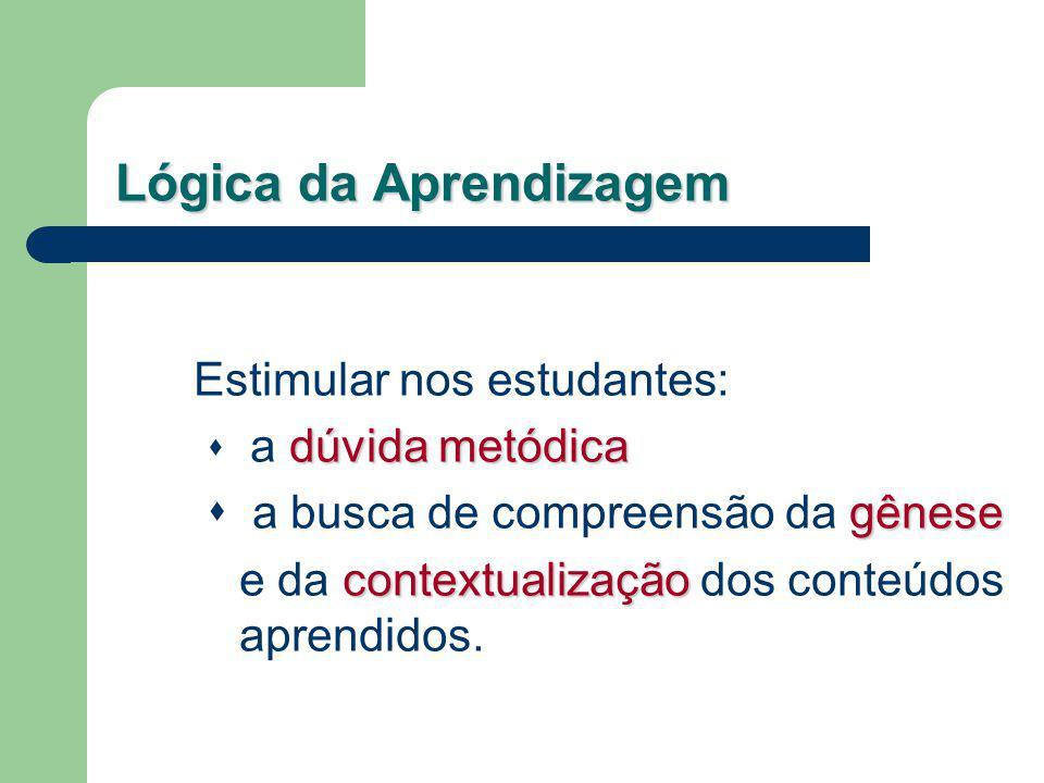 Lógica da Aprendizagem